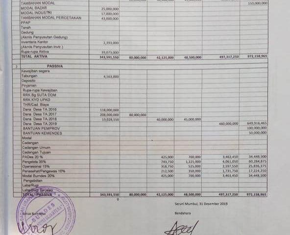 256 Juta Hasil Unit Usaha Bumdes Wisata Dende Seruni Diamankan Kades Klik Ntb